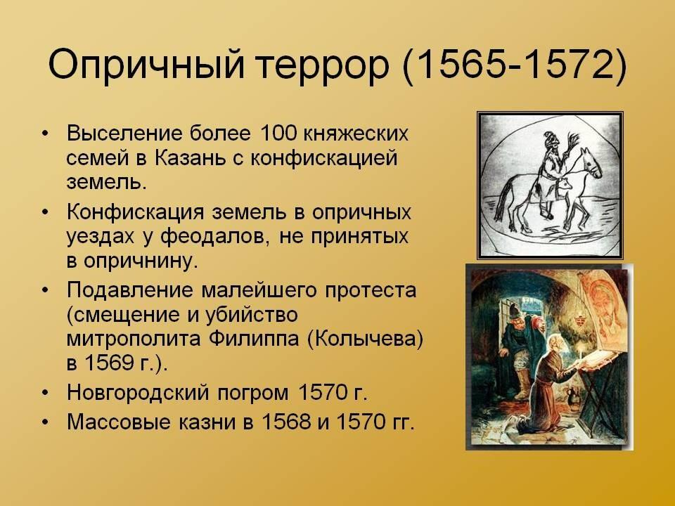 0023-023-oprichnyj-terror-1565-1572