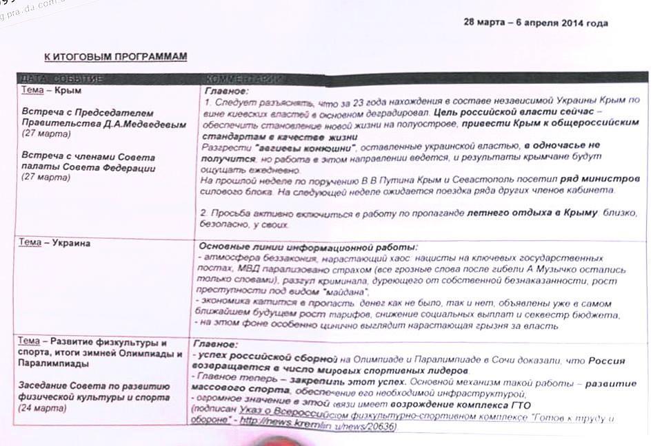 Как работает кремлевская цензура и пропаганда