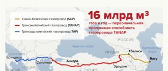 Газпрому совсем плохо — в Турции запустили обходной газопровод