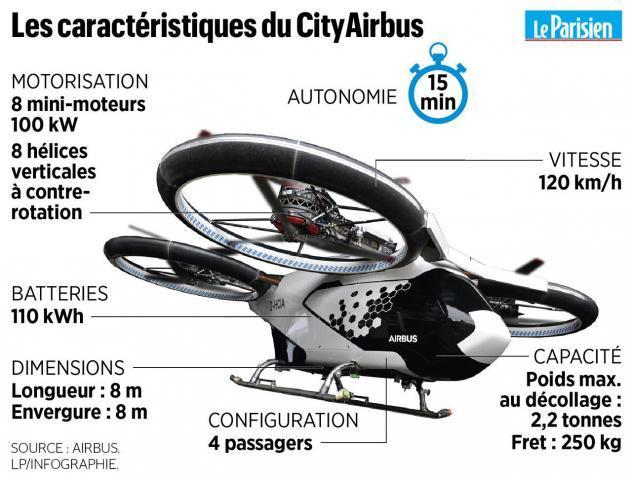 Аеротаксі компанії Airbus Helicopters здійснило перший вільний політ